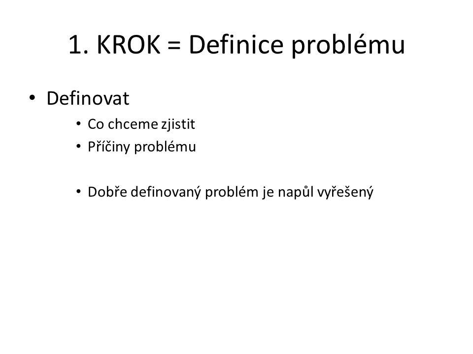 1. KROK = Definice problému Definovat Co chceme zjistit Příčiny problému Dobře definovaný problém je napůl vyřešený