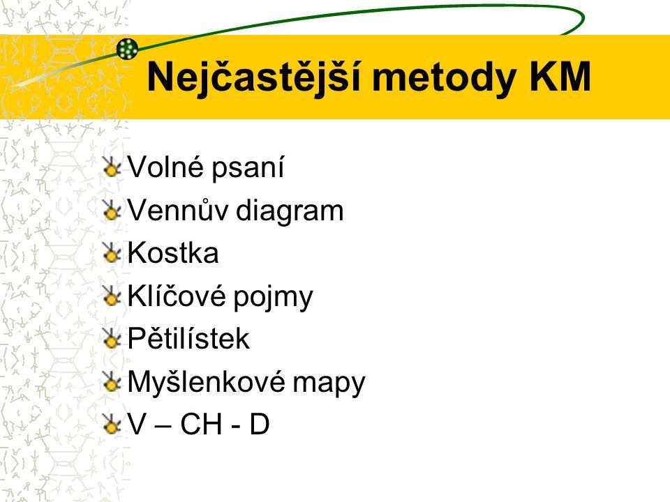 Nejčastější metody KM Volné psaní Vennův diagram Kostka Klíčové pojmy Pětilístek Myšlenkové mapy V – CH - D