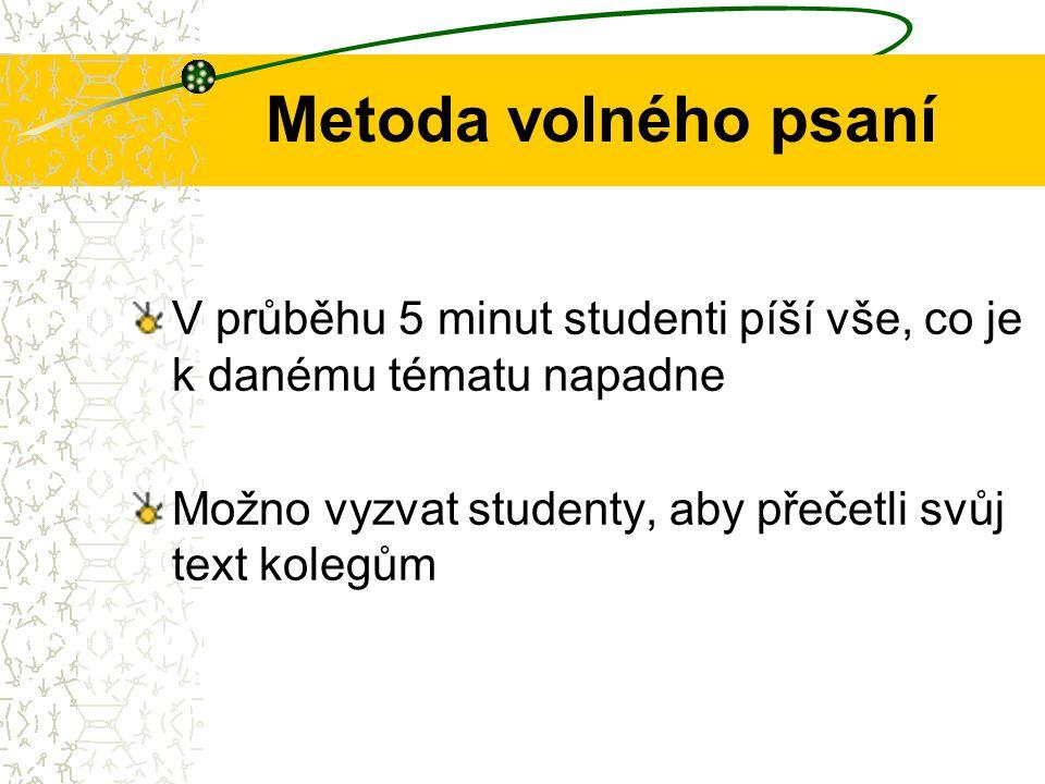 Metoda volného psaní V průběhu 5 minut studenti píší vše, co je k danému tématu napadne Možno vyzvat studenty, aby přečetli svůj text kolegům
