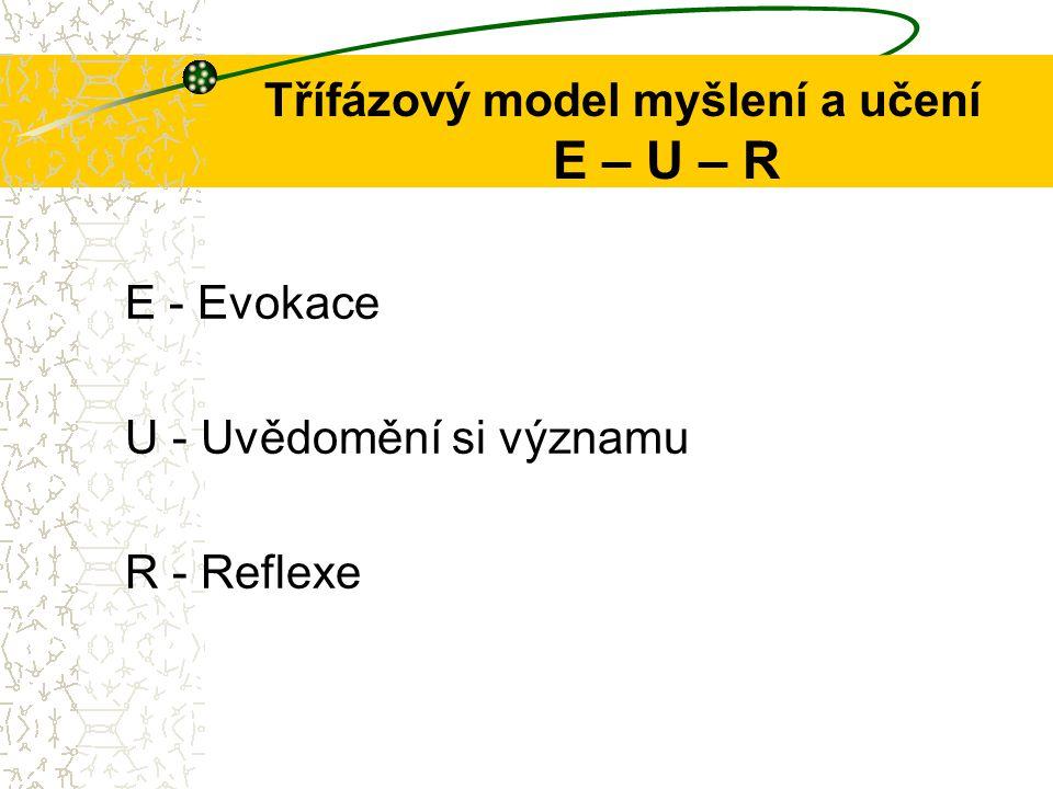 Třífázový model myšlení a učení E – U – R E - Evokace U - Uvědomění si významu R - Reflexe