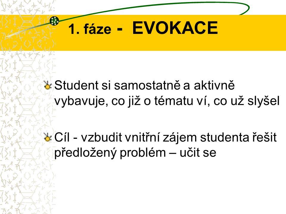 INSERT Vhodné pro práci s textem Studenti pozorně čtou text a v něm současně vyznačí 4 symboly Na základě symbolů studenti zpracují tabulku Diskuse, popř.