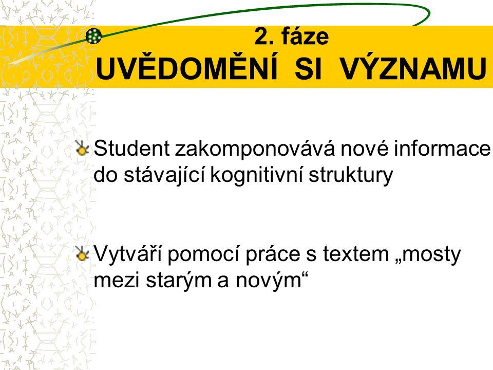 Pětilístek K zadanému tématu (pojmu) student připíše: 2 adjektiva spojená s tématem 3 slovesa vyjádření vztahu k tématu (4 slova bez určení slovních druhů) synonymum k tématu
