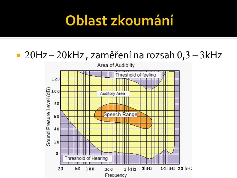  20 Hz – 20 kHz, zaměření na rozsah 0, 3 – 3 kHz