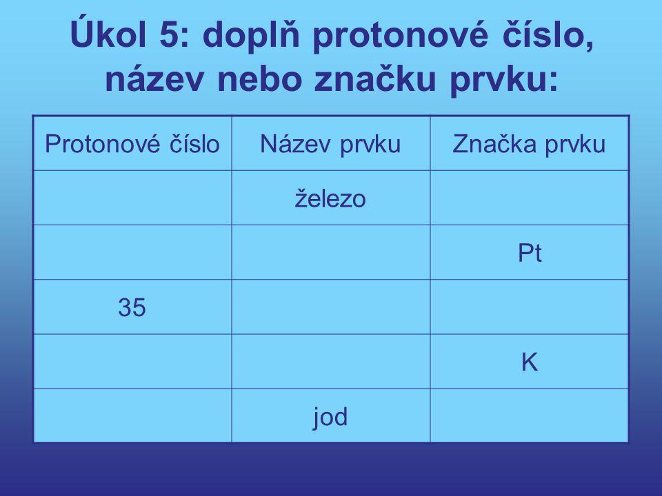 Úkol 5: doplň protonové číslo, název nebo značku prvku: Protonové čísloNázev prvkuZnačka prvku železo Pt 35 K jod
