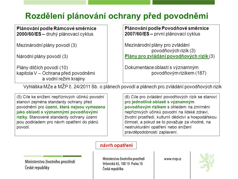 Rozdělení plánování ochrany před povodněmi Plánování podle Rámcové směrnice 2000/60/ES – druhý plánovací cyklus Mezinárodní plány povodí (3) Národní p