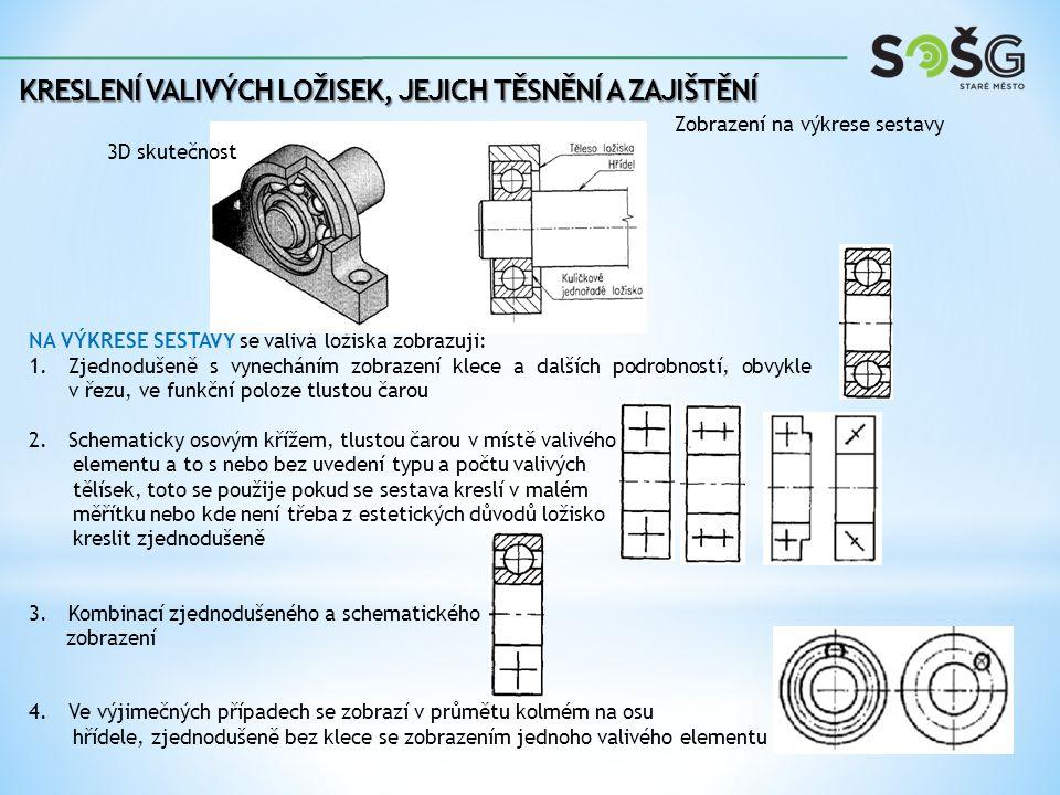 NA VÝKRESE SESTAVY se valivá ložiska zobrazují: 1.Zjednodušeně s vynecháním zobrazení klece a dalších podrobností, obvykle v řezu, ve funkční poloze t