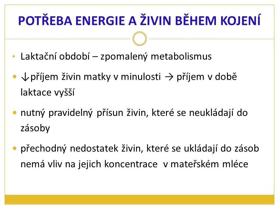 Laktační období – zpomalený metabolismus ↓příjem živin matky v minulosti → příjem v době laktace vyšší nutný pravidelný přísun živin, které se neuklád