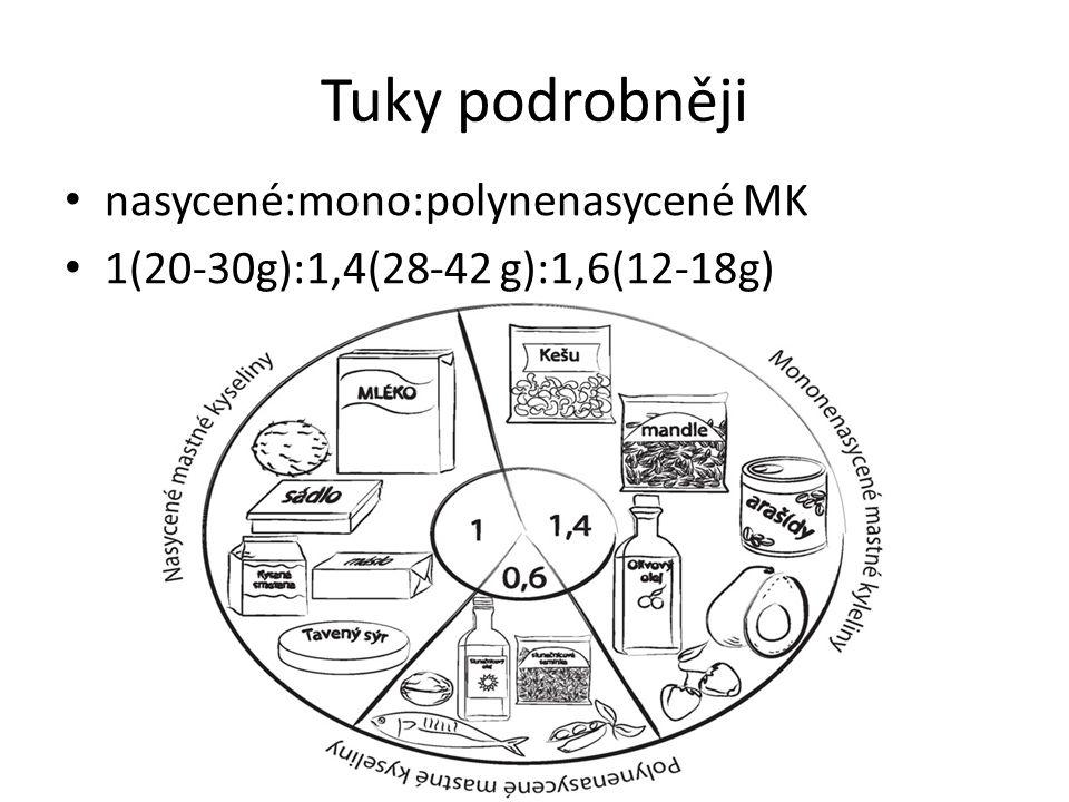 Polynenasycené MK – PUFA DHA – dokosahexaenová kyselina Esenciální Jsou součástí buněčných membrán centrální nervové soustavy, šedé hmoty mozkové a oční sítnice Nezbytné pro správný vývoj mozku Saturace dítěte závislá na saturaci matky DHA – mořské ryby a mořské produkty, doporučení 200 mg/den