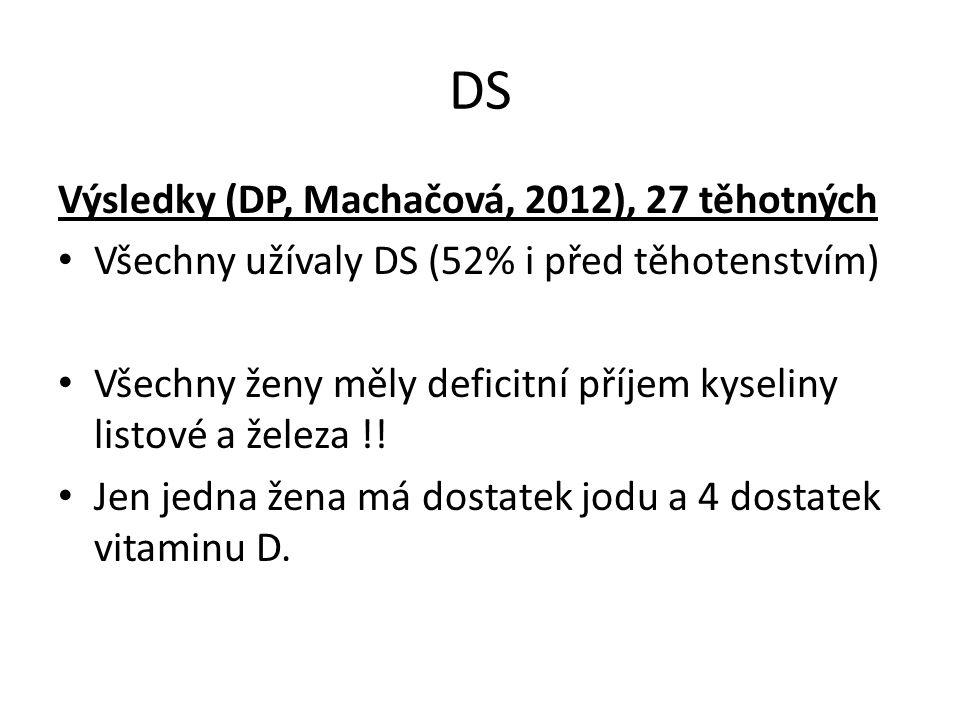 DS DS typu Mamavit atd.