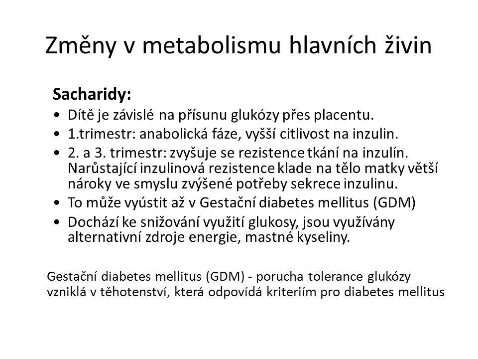 Změny v metabolismu hlavních živin Bílkoviny Nepostradatelné, nezbytné pro růst plodu a syntézu tkání matky Od 3.měsíce se ukládá cca 5-6 g B/den z potravy Snižuje se produkce a vylučování odpodních produktů metabolismu B potřeba navýšena o 10-15g/den Při nedostatku dochází ke katabolismu B mateřských zásob