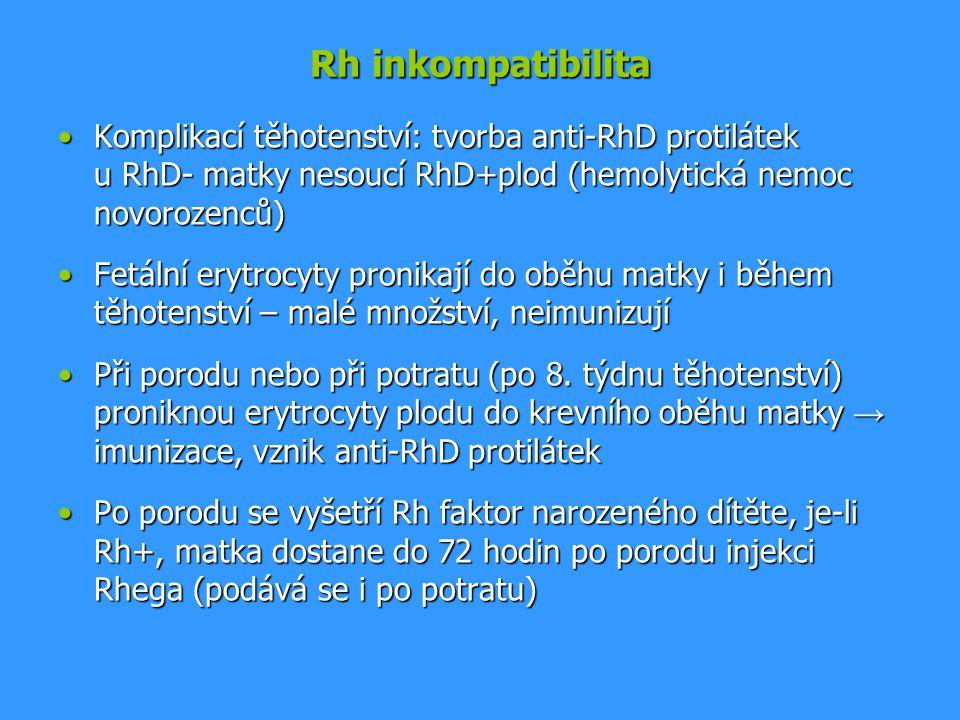 Rh inkompatibilita Komplikací těhotenství: tvorba anti-RhD protilátek u RhD- matky nesoucí RhD+plod (hemolytická nemoc novorozenců)Komplikací těhotens