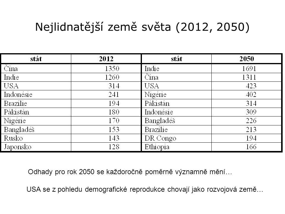 Nejlidnatější země světa (2012, 2050) USA se z pohledu demografické reprodukce chovají jako rozvojová země… Odhady pro rok 2050 se každoročně poměrně