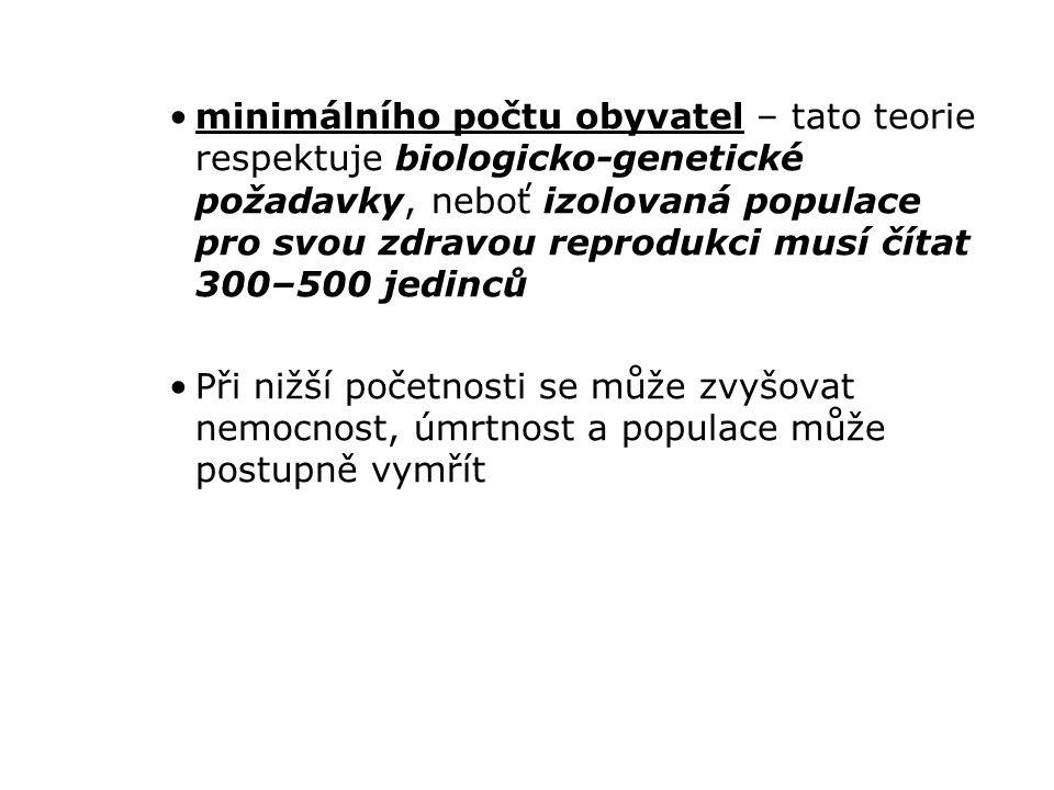 minimálního počtu obyvatel – tato teorie respektuje biologicko-genetické požadavky, neboť izolovaná populace pro svou zdravou reprodukci musí čítat 30