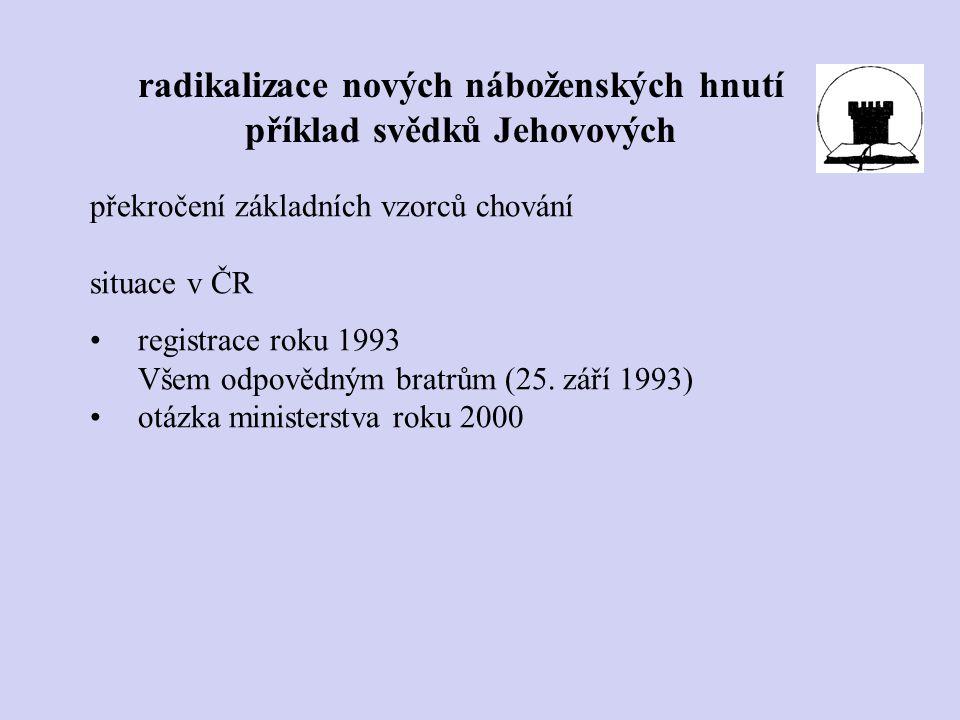 překročení základních vzorců chování situace v ČR registrace roku 1993 Všem odpovědným bratrům (25. září 1993) otázka ministerstva roku 2000 radikaliz