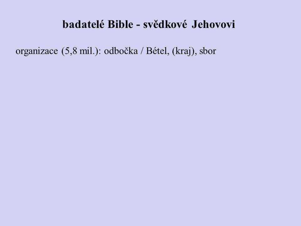 organizace (5,8 mil.): odbočka / Bétel, (kraj), sbor badatelé Bible - svědkové Jehovovi