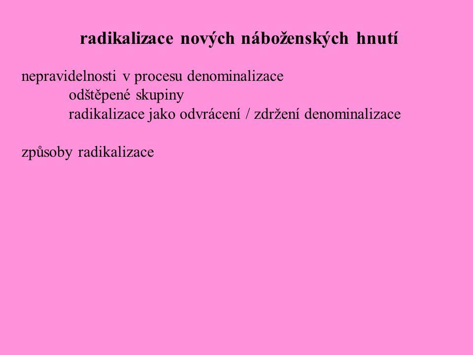 nepravidelnosti v procesu denominalizace odštěpené skupiny radikalizace jako odvrácení / zdržení denominalizace způsoby radikalizace radikalizace nový