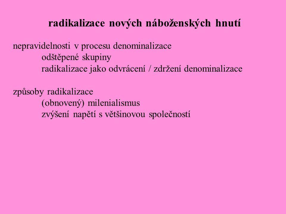 nepravidelnosti v procesu denominalizace odštěpené skupiny radikalizace jako odvrácení / zdržení denominalizace způsoby radikalizace (obnovený) mileni
