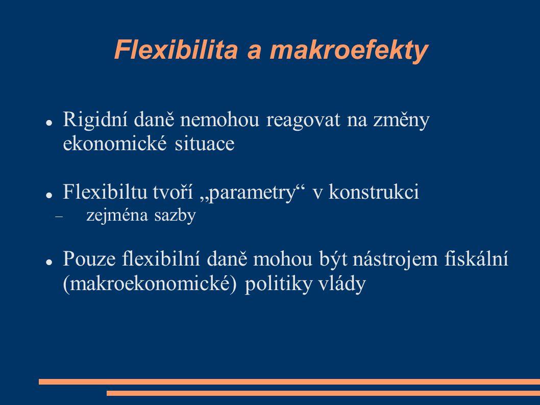 """Flexibilita a makroefekty Rigidní daně nemohou reagovat na změny ekonomické situace Flexibiltu tvoří """"parametry v konstrukci  zejména sazby Pouze flexibilní daně mohou být nástrojem fiskální (makroekonomické) politiky vlády"""