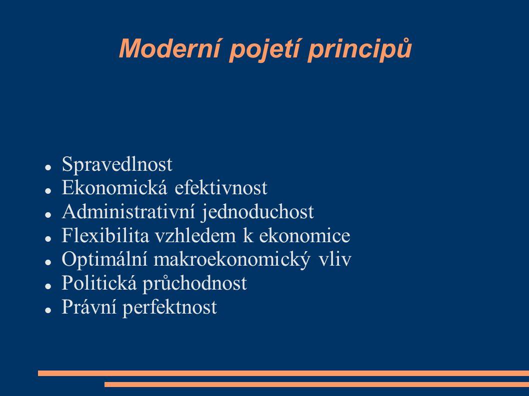 Moderní pojetí principů Spravedlnost Ekonomická efektivnost Administrativní jednoduchost Flexibilita vzhledem k ekonomice Optimální makroekonomický vliv Politická průchodnost Právní perfektnost
