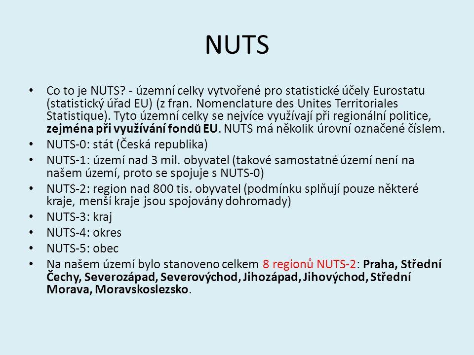 NUTS Co to je NUTS? - územní celky vytvořené pro statistické účely Eurostatu (statistický úřad EU) (z fran. Nomenclature des Unites Territoriales Stat