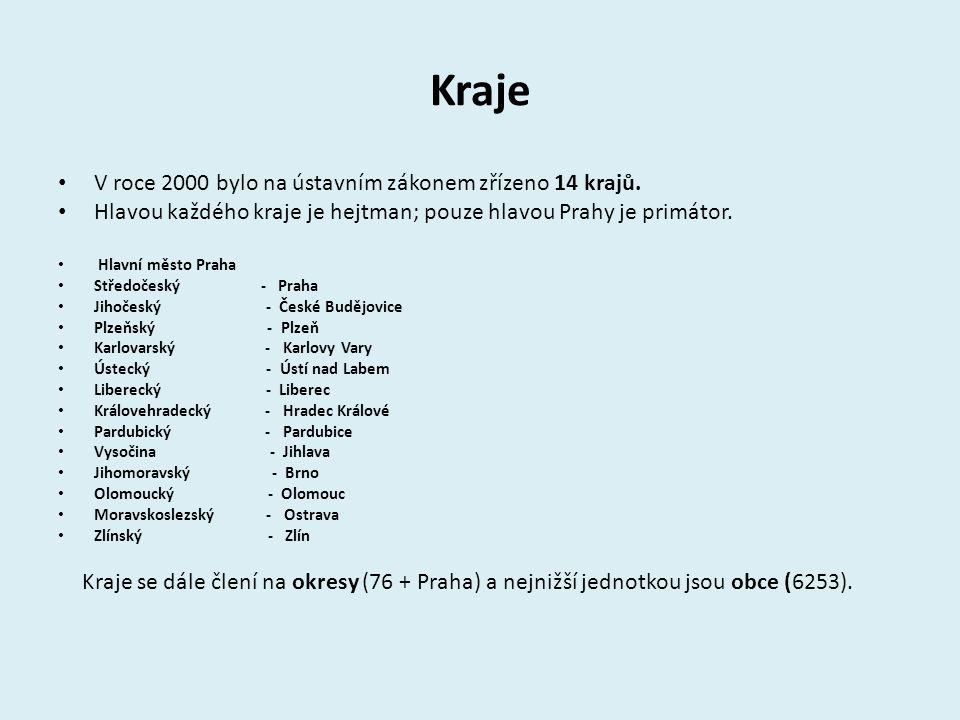 Kraje V roce 2000 bylo na ústavním zákonem zřízeno 14 krajů. Hlavou každého kraje je hejtman; pouze hlavou Prahy je primátor. Hlavní město Praha Střed