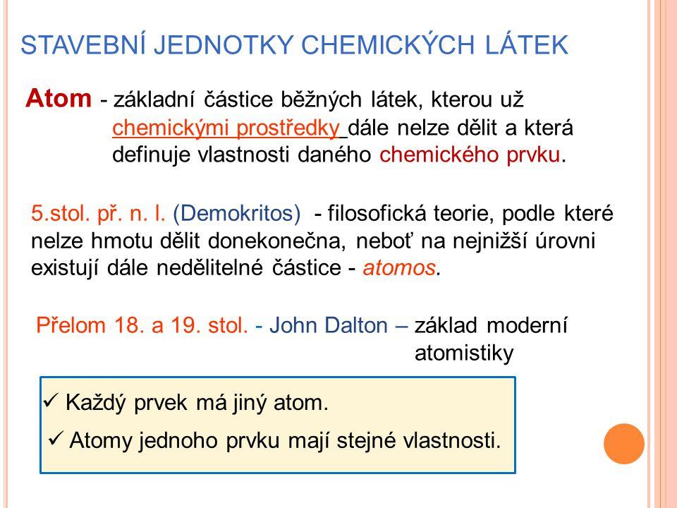 STAVEBNÍ JEDNOTKY CHEMICKÝCH LÁTEK Atom - základní částice běžných látek, kterou už chemickými prostředky dále nelze dělit a která definuje vlastnosti