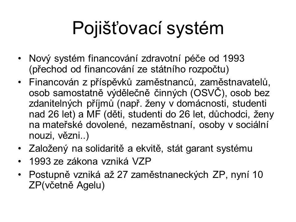 Pojišťovací systém Nový systém financování zdravotní péče od 1993 (přechod od financování ze státního rozpočtu) Financován z příspěvků zaměstnanců, za