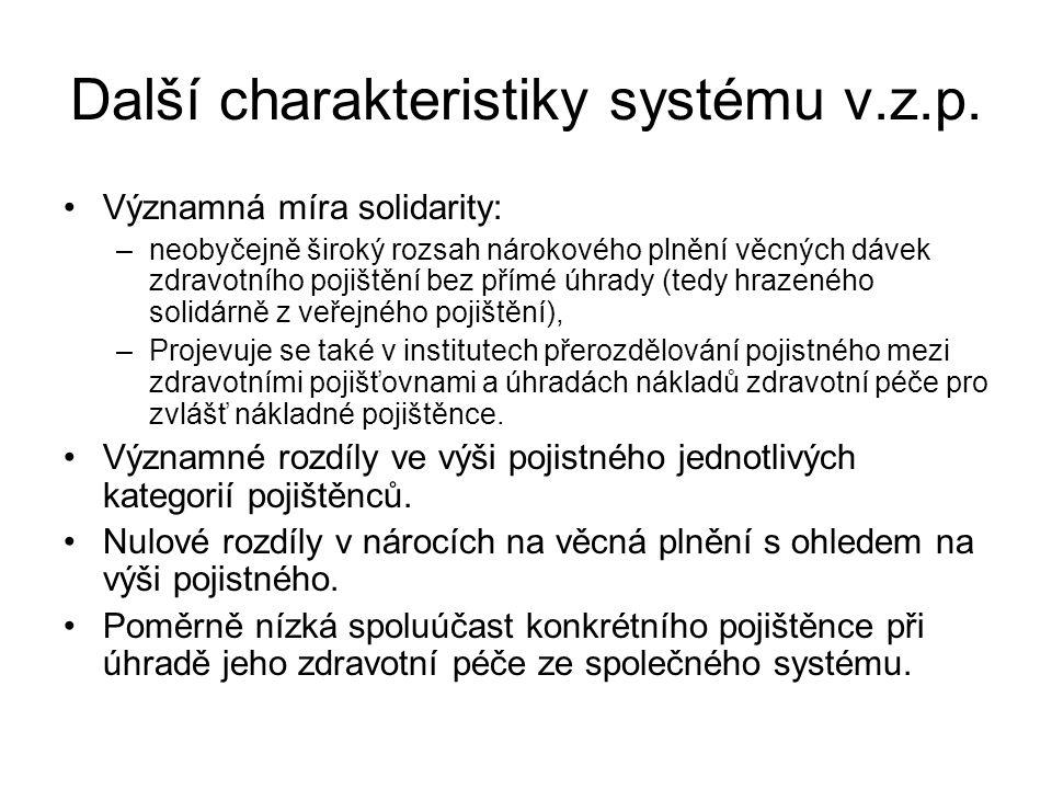 Další charakteristiky systému v.z.p. Významná míra solidarity: –neobyčejně široký rozsah nárokového plnění věcných dávek zdravotního pojištění bez pří