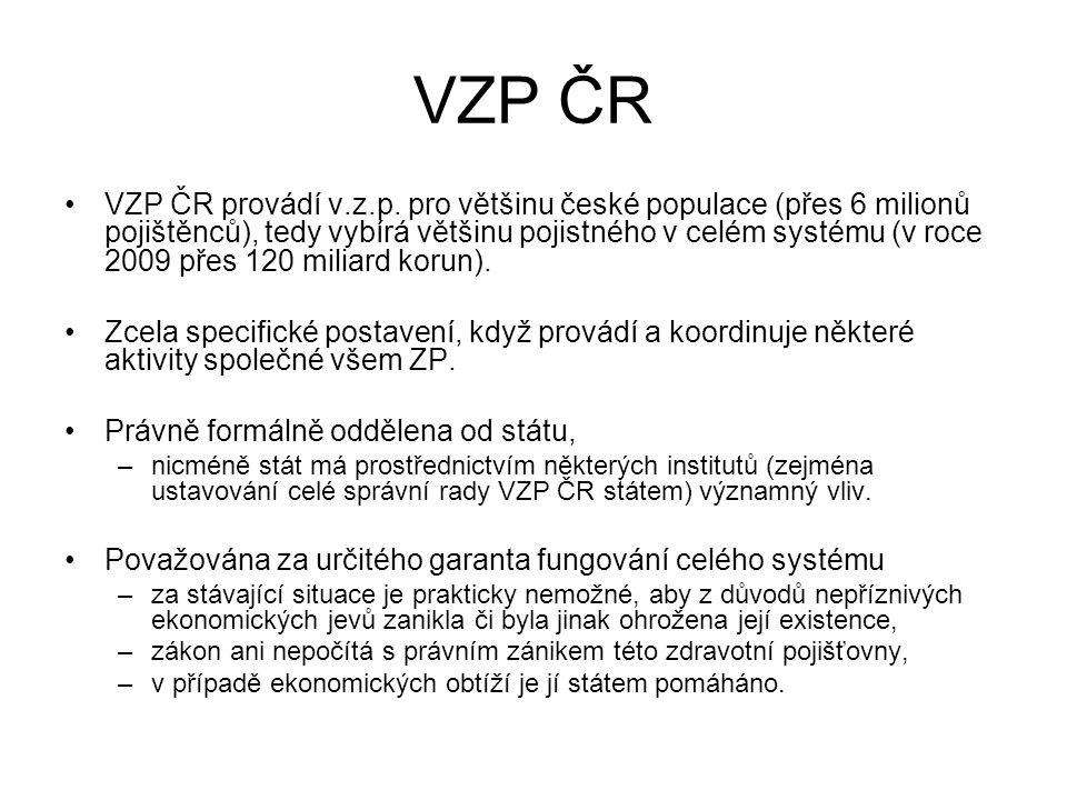 VZP ČR VZP ČR provádí v.z.p. pro většinu české populace (přes 6 milionů pojištěnců), tedy vybírá většinu pojistného v celém systému (v roce 2009 přes
