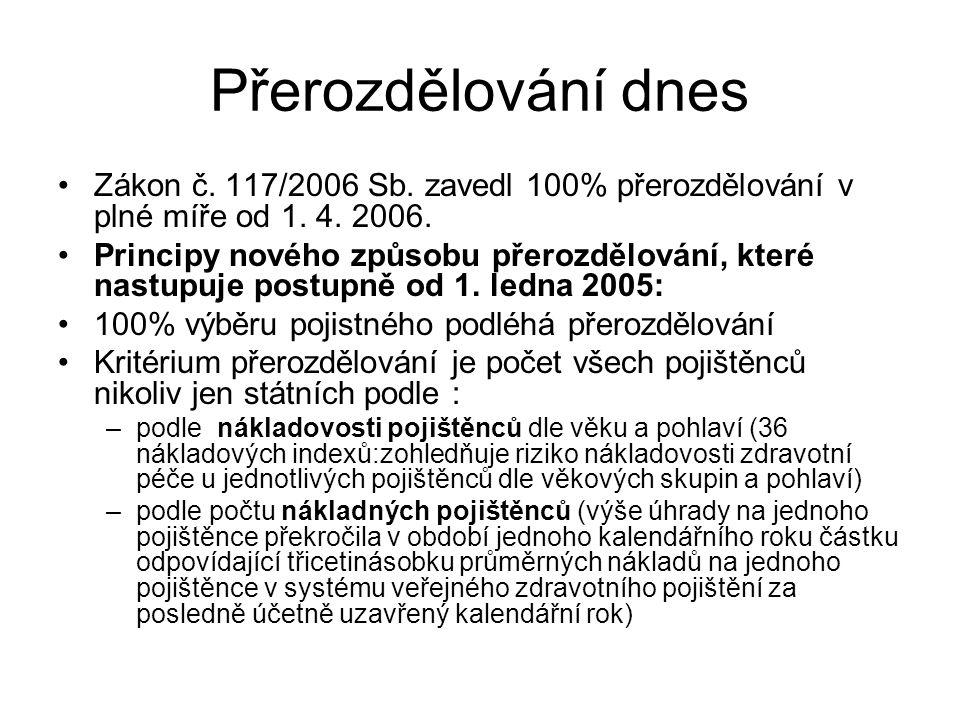 Přerozdělování dnes Zákon č. 117/2006 Sb. zavedl 100% přerozdělování v plné míře od 1. 4. 2006. Principy nového způsobu přerozdělování, které nastupuj