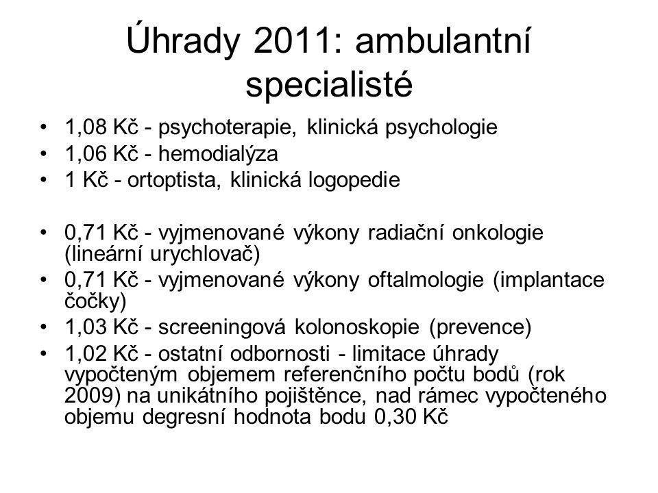 Úhrady 2011: ambulantní specialisté 1,08 Kč - psychoterapie, klinická psychologie 1,06 Kč - hemodialýza 1 Kč - ortoptista, klinická logopedie 0,71 Kč