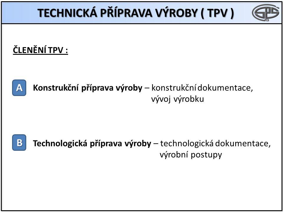 A B ČLENĚNÍ TPV : Konstrukční příprava výroby – konstrukční dokumentace, vývoj výrobku Technologická příprava výroby – technologická dokumentace, výrobní postupy TECHNICKÁ PŘÍPRAVA VÝROBY ( TPV )