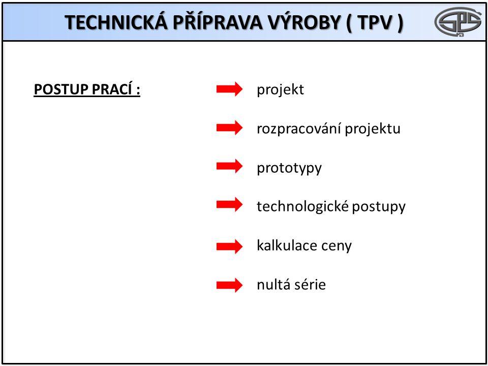POSTUP PRACÍ : TECHNICKÁ PŘÍPRAVA VÝROBY ( TPV ) projekt rozpracování projektu prototypy technologické postupy kalkulace ceny nultá série