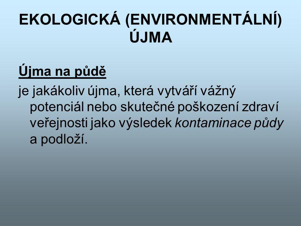 EKOLOGICKÁ (ENVIRONMENTÁLNÍ) ÚJMA Újma na půdě je jakákoliv újma, která vytváří vážný potenciál nebo skutečné poškození zdraví veřejnosti jako výslede