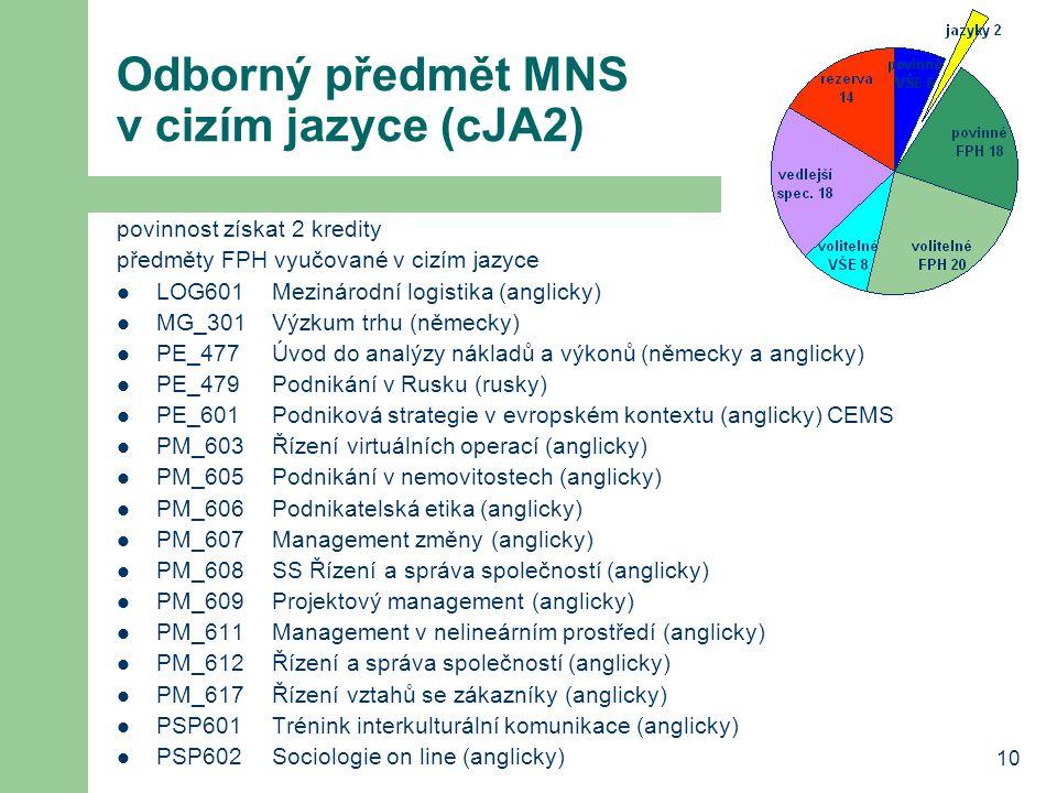 10 Odborný předmět MNS v cizím jazyce (cJA2) povinnost získat 2 kredity předměty FPH vyučované v cizím jazyce LOG601Mezinárodní logistika (anglicky) M