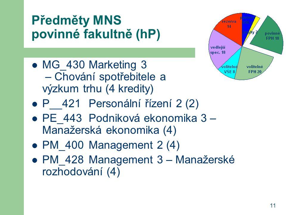 11 Předměty MNS povinné fakultně (hP) MG_430Marketing 3 – Chování spotřebitele a výzkum trhu (4 kredity) P__421Personální řízení 2 (2) PE_443Podniková