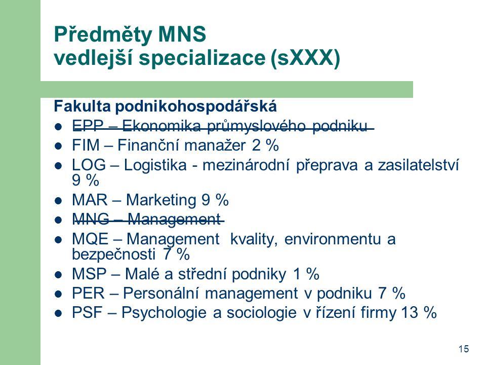15 Předměty MNS vedlejší specializace (sXXX) Fakulta podnikohospodářská EPP – Ekonomika průmyslového podniku FIM – Finanční manažer 2 % LOG – Logistik