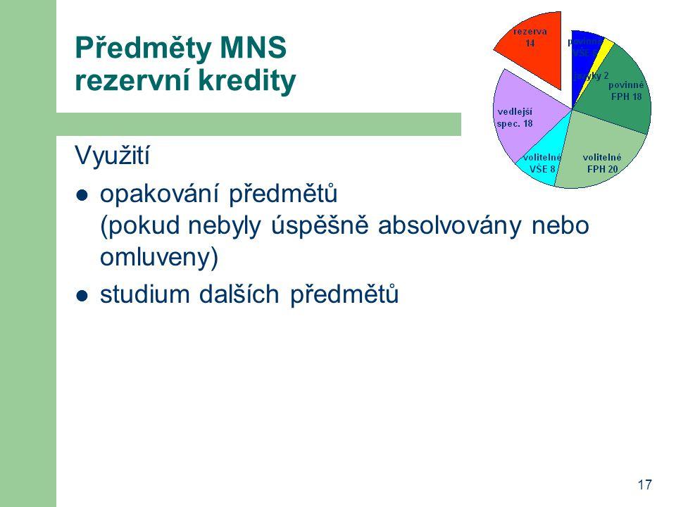 17 Předměty MNS rezervní kredity Využití opakování předmětů (pokud nebyly úspěšně absolvovány nebo omluveny) studium dalších předmětů