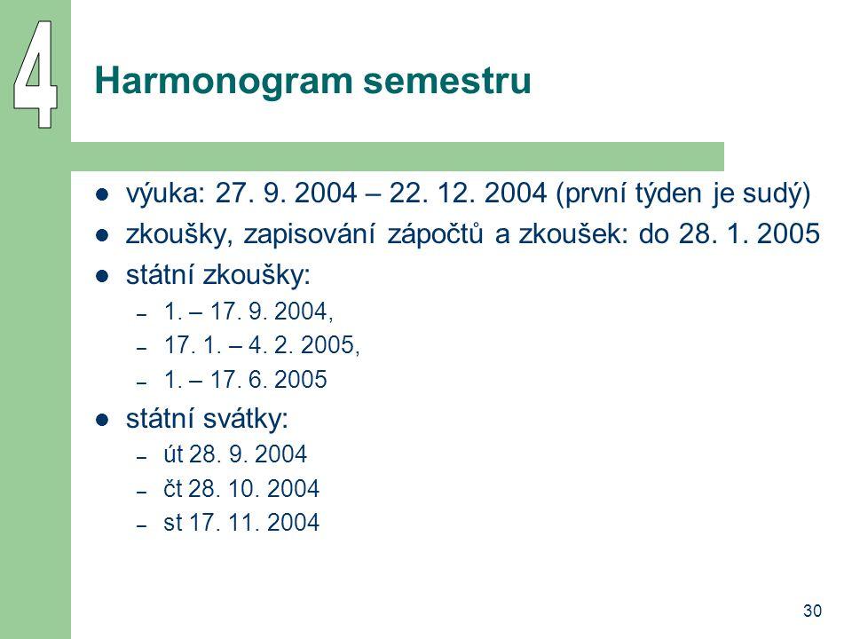 30 Harmonogram semestru výuka: 27. 9. 2004 – 22. 12. 2004 (první týden je sudý) zkoušky, zapisování zápočtů a zkoušek: do 28. 1. 2005 státní zkoušky:
