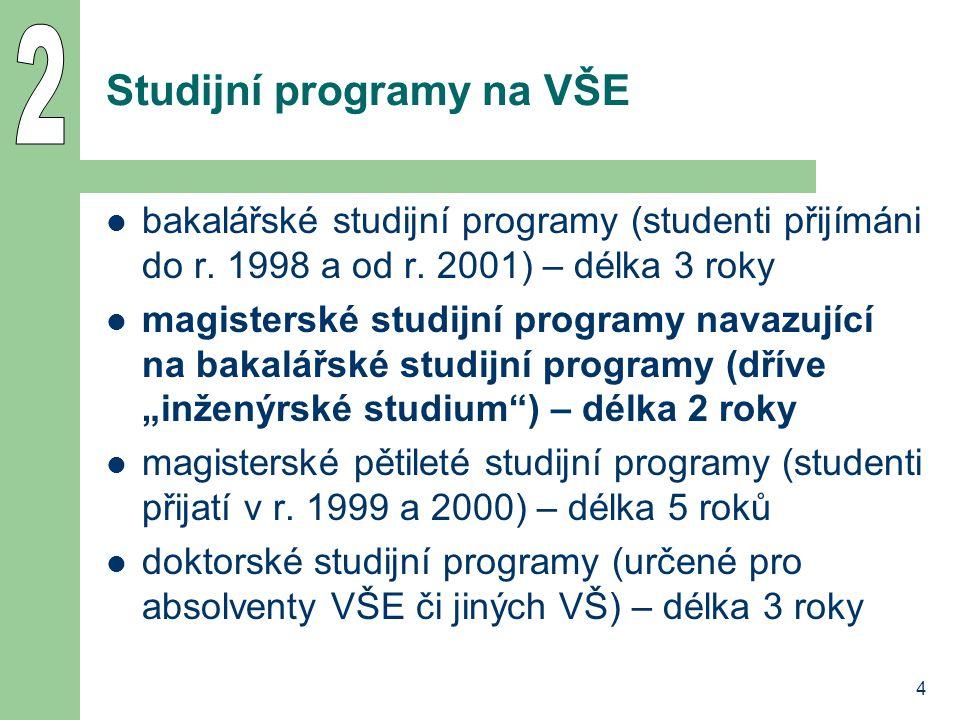 4 Studijní programy na VŠE bakalářské studijní programy (studenti přijímáni do r. 1998 a od r. 2001) – délka 3 roky magisterské studijní programy nava
