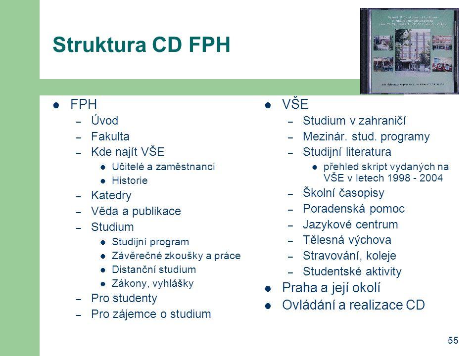 55 Struktura CD FPH FPH – Úvod – Fakulta – Kde najít VŠE Učitelé a zaměstnanci Historie – Katedry – Věda a publikace – Studium Studijní program Závěre
