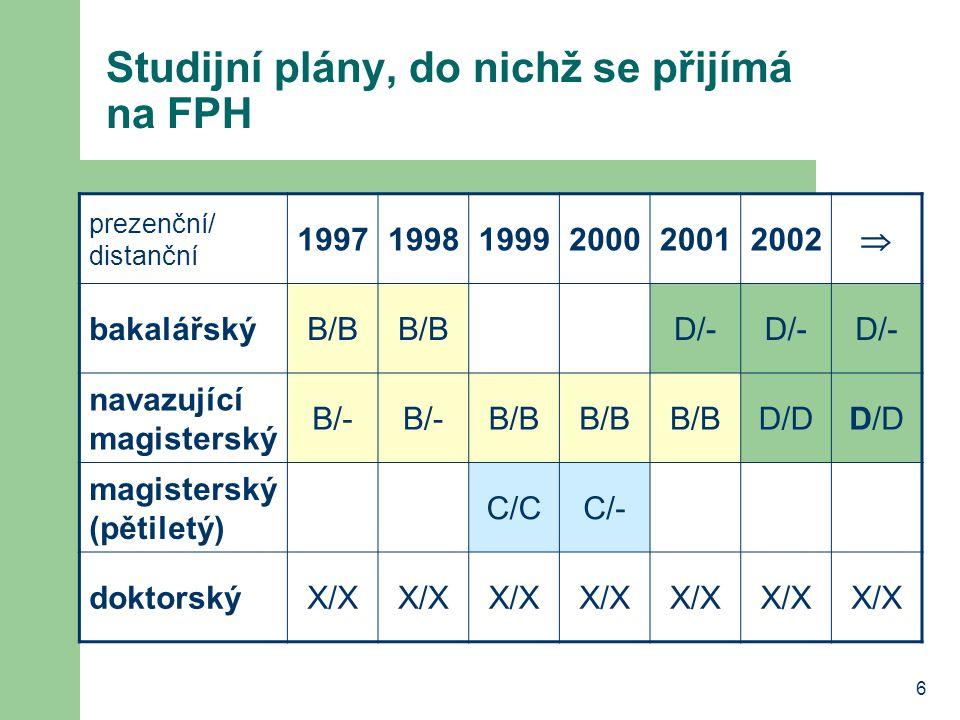 6 Studijní plány, do nichž se přijímá na FPH prezenční/ distanční 199719981999200020012002  bakalářskýB/B D/- navazující magisterský B/- B/B D/D magi