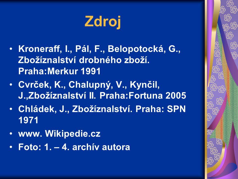 Zdroj Kroneraff, I., Pál, F., Belopotocká, G., Zbožíznalství drobného zboží.