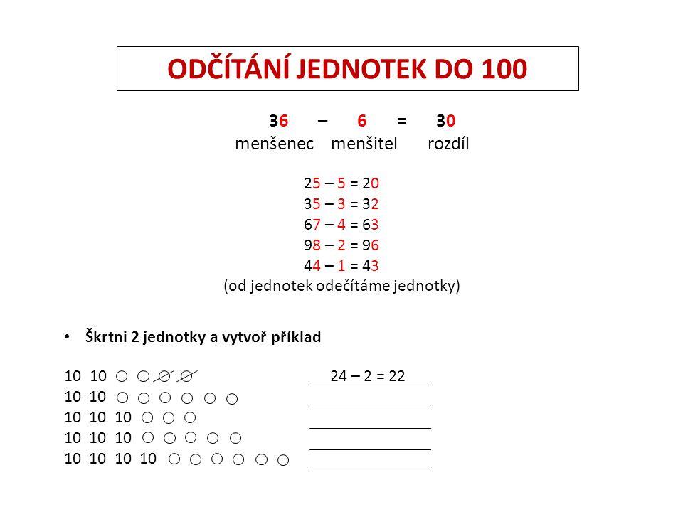ODČÍTÁNÍ JEDNOTEK DO 100 36 – 6 = 30 menšenec menšitel rozdíl 25 – 5 = 20 35 – 3 = 32 67 – 4 = 63 98 – 2 = 96 44 – 1 = 43 (od jednotek odečítáme jedno