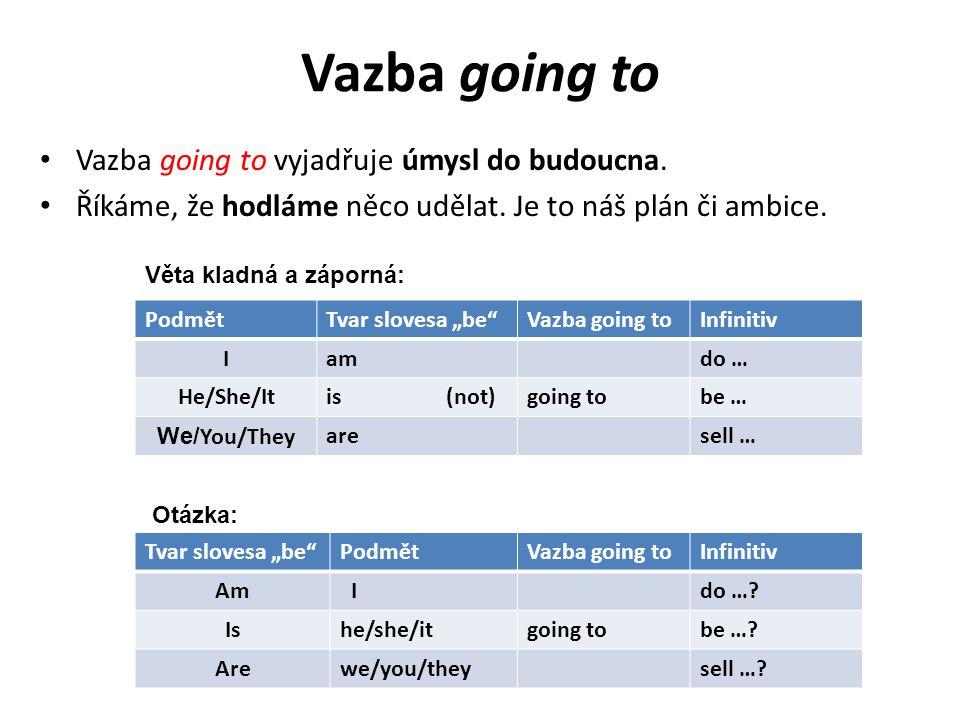 """VYZKOUŠEJTE SI.ÚKOL: Doplňte do vět vhodné kladné nebo záporné tvary slovesa """"be ."""