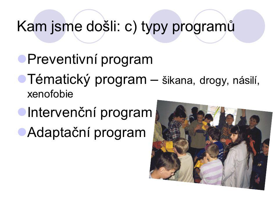 Kam jsme došli: c) typy programů Preventivní program Tématický program – šikana, drogy, násilí, xenofobie Intervenční program Adaptační program