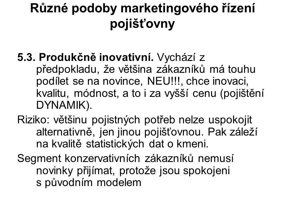 Různé podoby marketingového řízení pojišťovny 5.3.