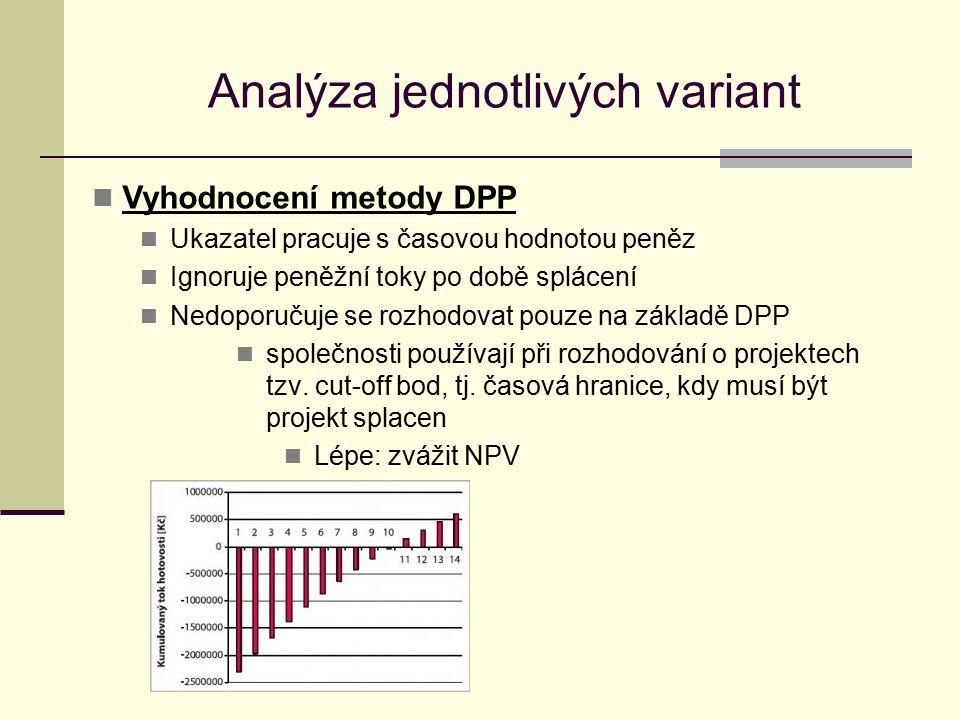 Analýza jednotlivých variant Vyhodnocení metody DPP Ukazatel pracuje s časovou hodnotou peněz Ignoruje peněžní toky po době splácení Nedoporučuje se r