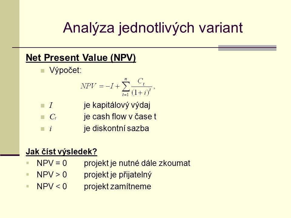 Analýza jednotlivých variant Net Present Value (NPV) Výpočet: I je kapitálový výdaj C t je cash flow v čase t i je diskontní sazba Jak číst výsledek?