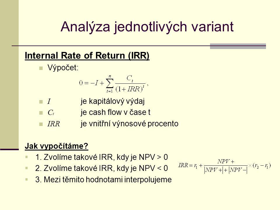 Analýza jednotlivých variant Internal Rate of Return (IRR) Výpočet: I je kapitálový výdaj C t je cash flow v čase t IRR je vnitřní výnosové procento J